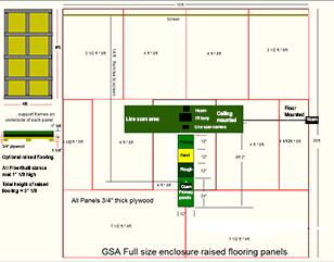 Gsa advanced golf simulators enclosures for Golf simulator room dimensions